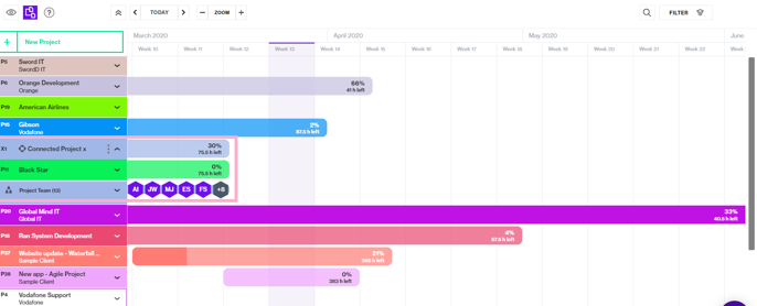 connected project in schedule-1