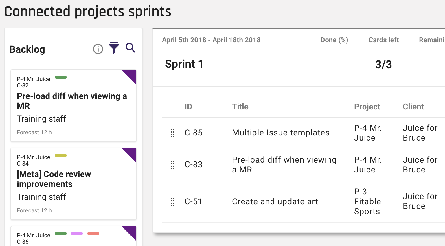 forecast_connectedproject-sprints