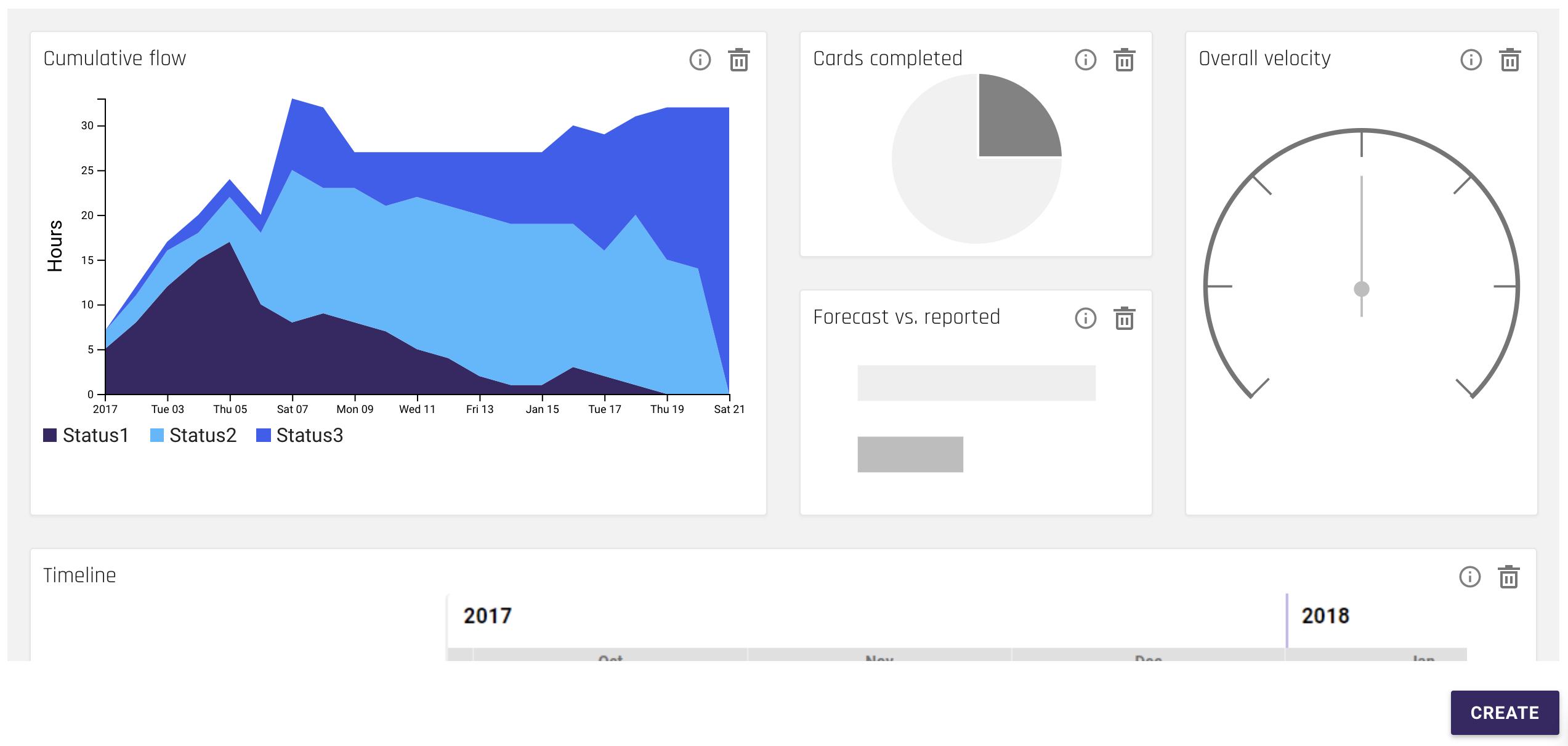 forecast_insights-arrangecomponents