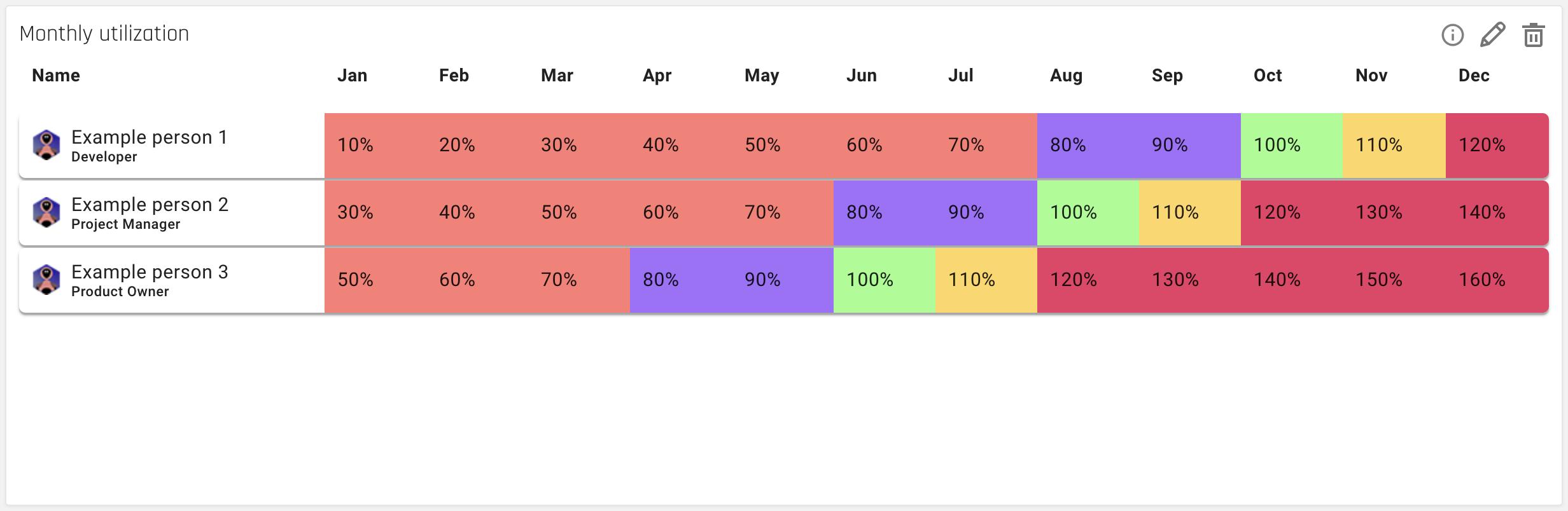 forecast_insights-monthlyutilization-1