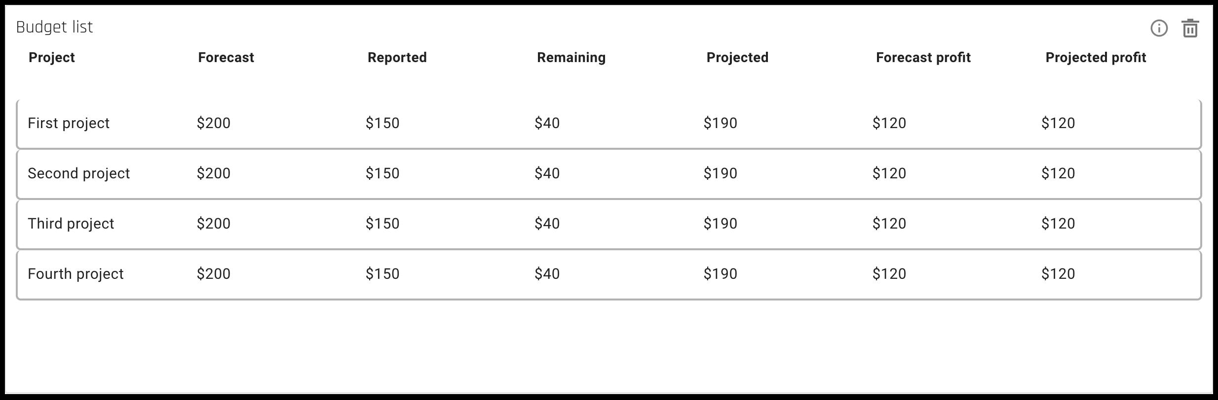 forecast_insights-portfolio-budgetlist
