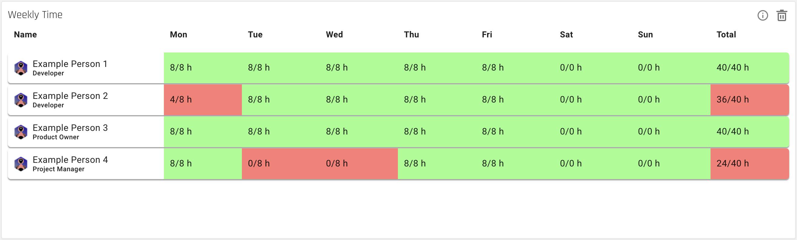 forecast_insights-weeklytime