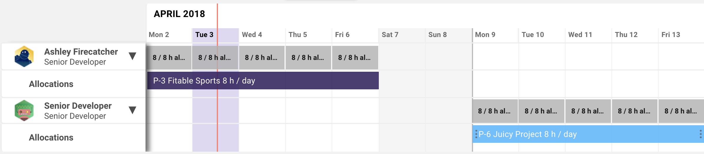 forecast_preplanning-scheduling