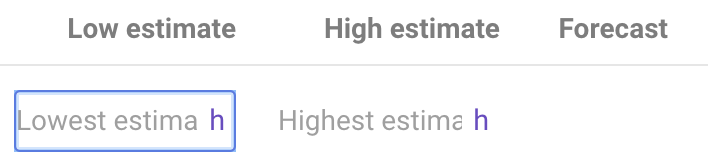 forecast_scoping-estimates