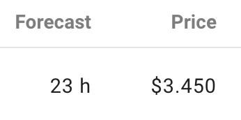 forecast_scoping-forecast-price